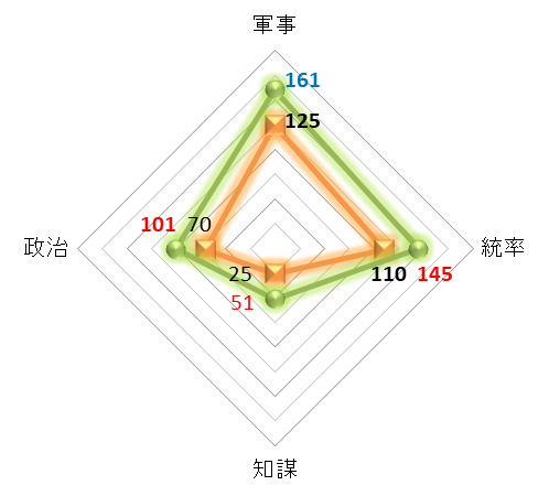 f:id:kumajisan:20210615224000p:plain