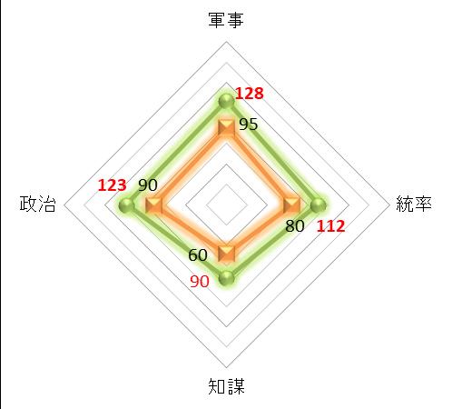 f:id:kumajisan:20210616224340p:plain