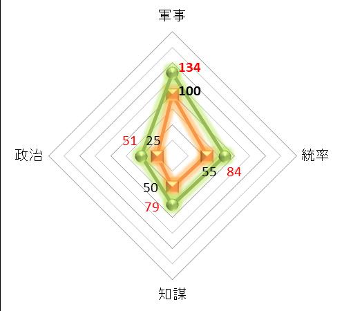 f:id:kumajisan:20210619011620p:plain