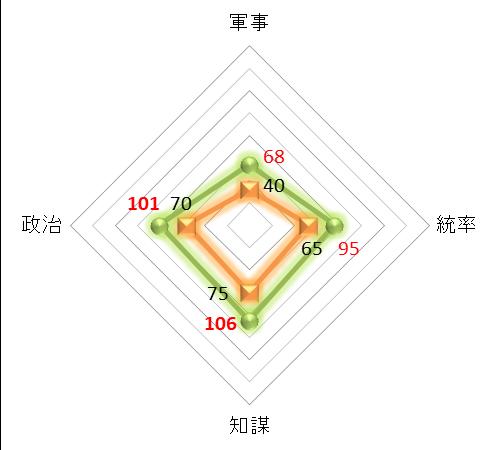 f:id:kumajisan:20210620010954p:plain