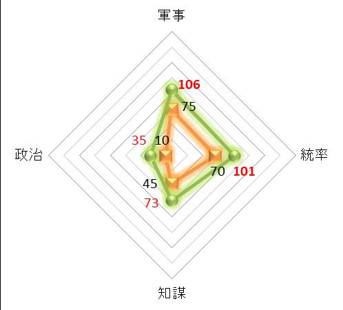f:id:kumajisan:20210707225715p:plain
