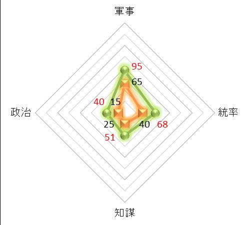 f:id:kumajisan:20210727231124p:plain