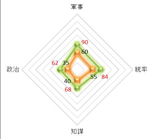 f:id:kumajisan:20210728222023p:plain