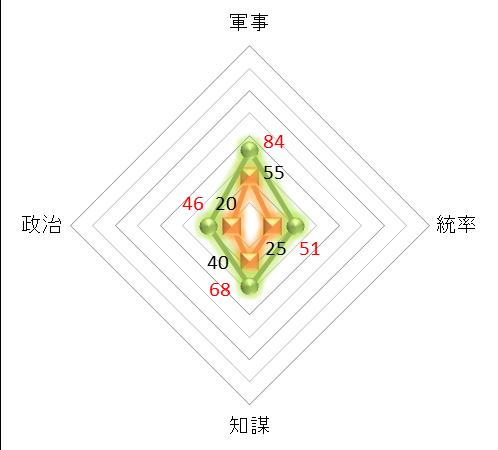 f:id:kumajisan:20210731015603p:plain