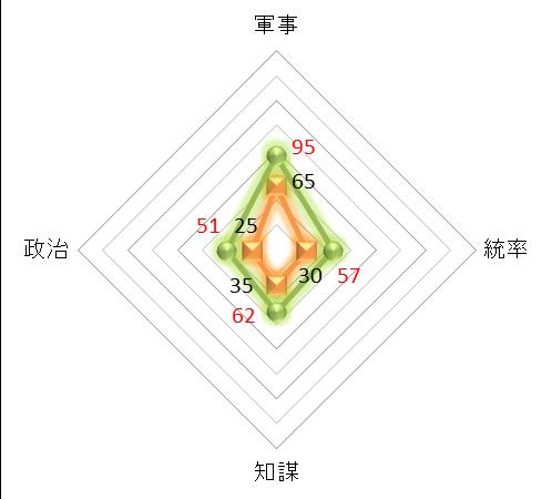 f:id:kumajisan:20210801142515p:plain