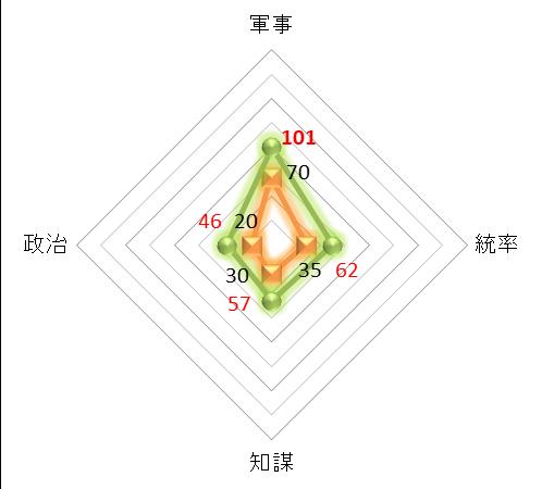 f:id:kumajisan:20210803223255p:plain