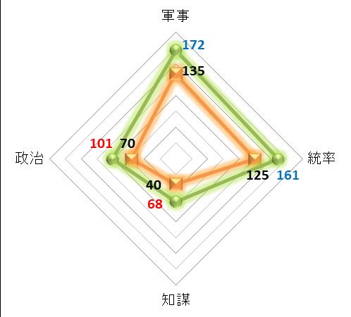 f:id:kumajisan:20210923012642p:plain