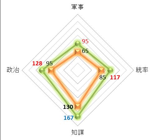 f:id:kumajisan:20210925225932p:plain