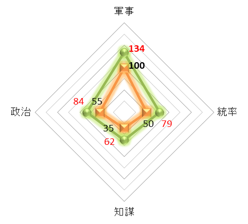 f:id:kumajisan:20210926130758p:plain