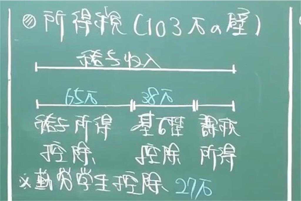 f:id:kumakatyou29:20200410041104j:image