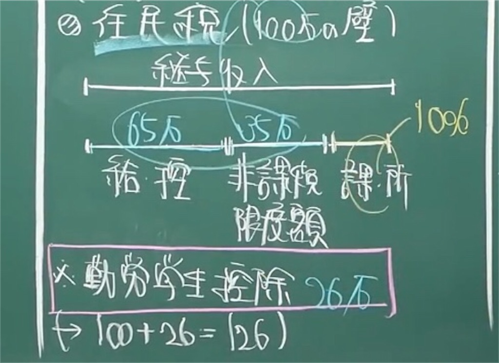 f:id:kumakatyou29:20200410102003j:image