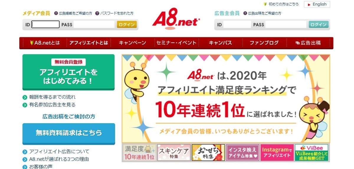 はてなブログ A8.net