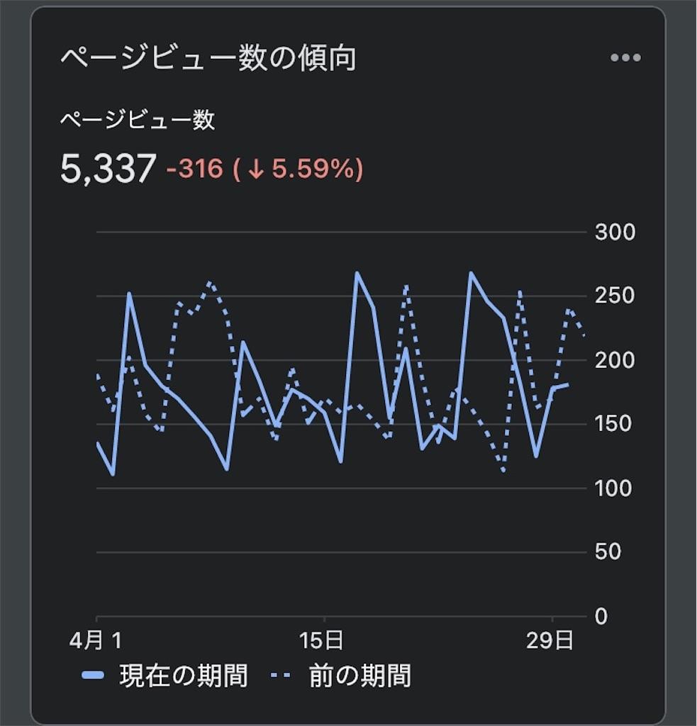 f:id:kumakatyou29:20210513184153j:image