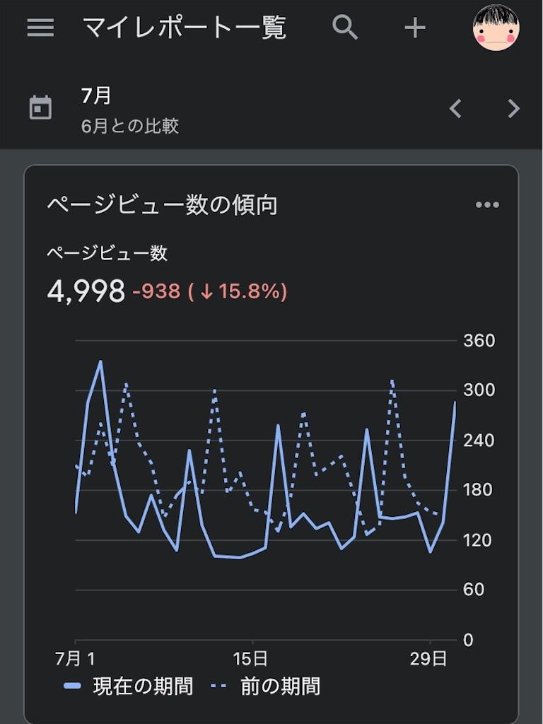 f:id:kumakatyou29:20210813142822j:image
