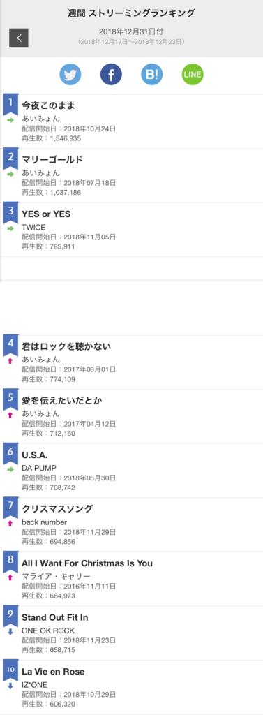 f:id:kumakazu12:20181226203345p:plain