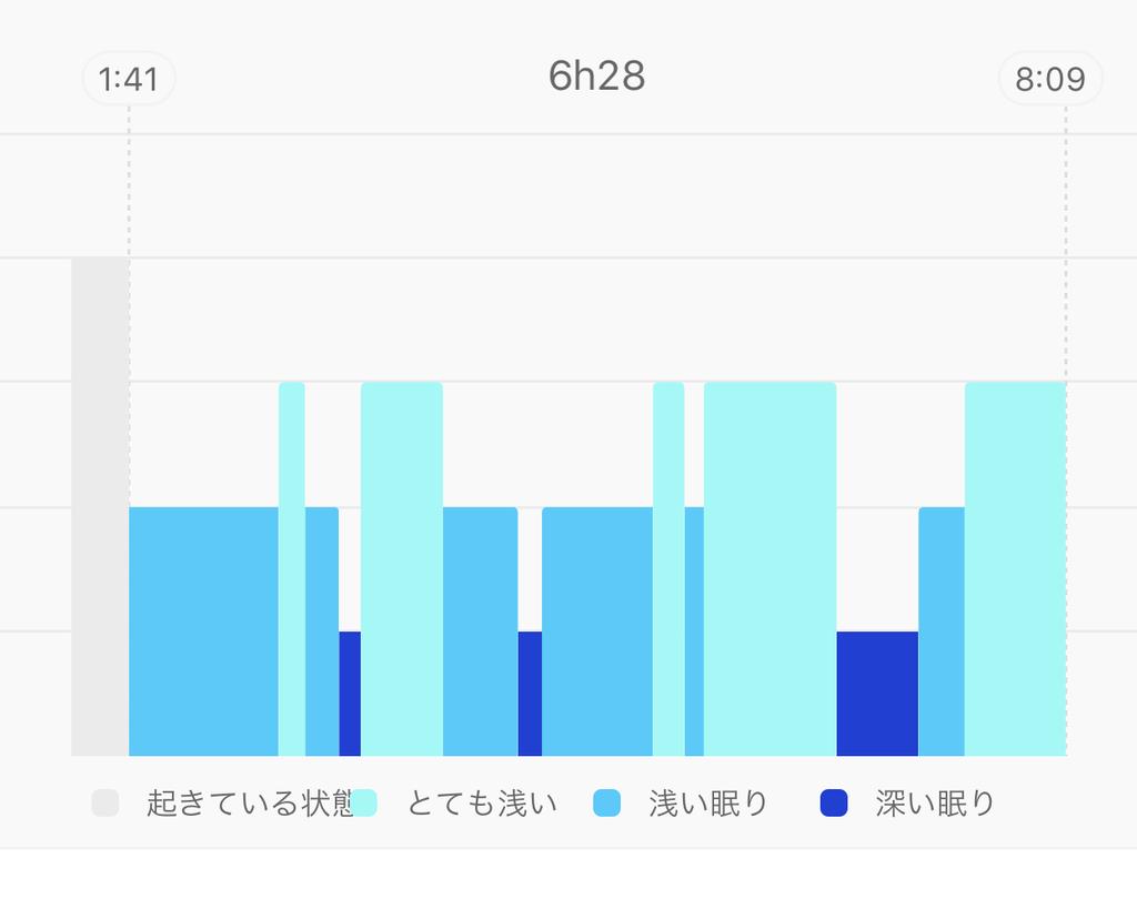 f:id:kumakazu12:20190112202253j:plain