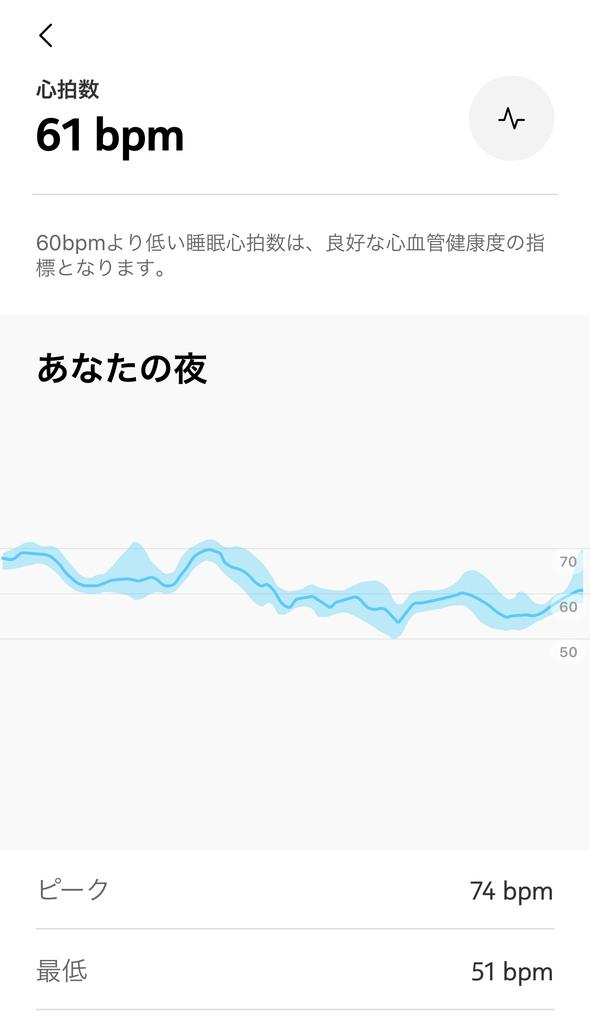 f:id:kumakazu12:20190113211412j:plain