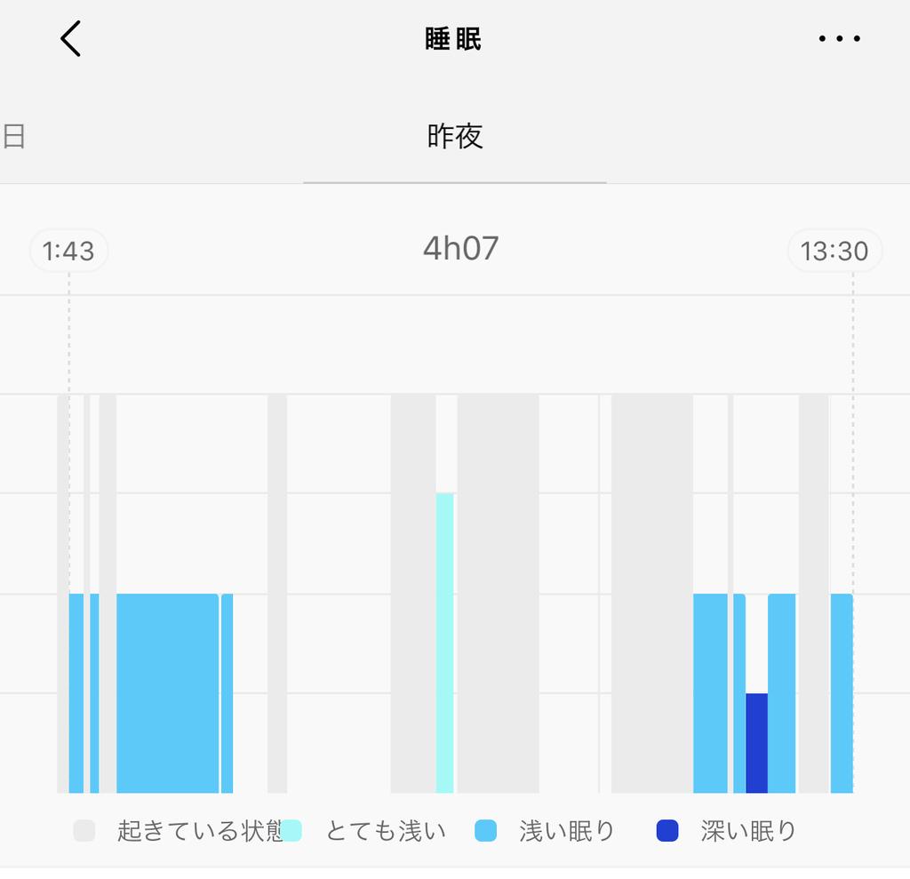 f:id:kumakazu12:20190113212458j:plain
