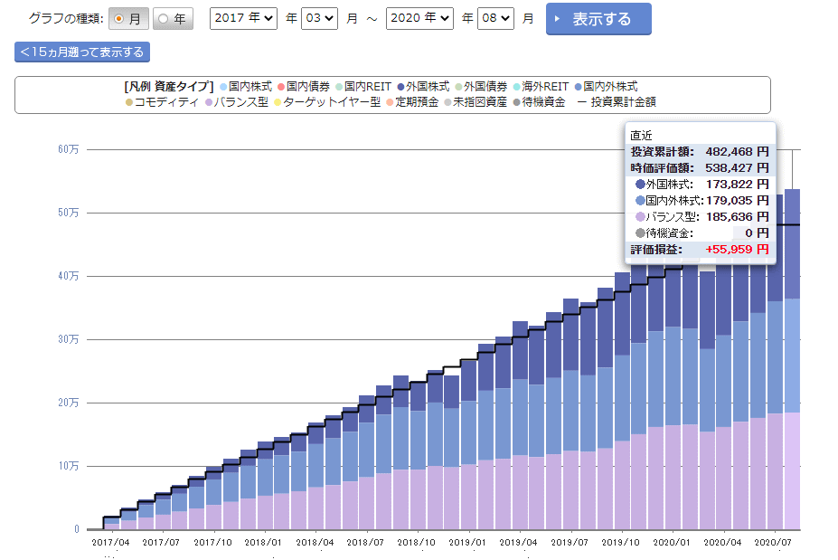 f:id:kumakosmisogura:20200809100816p:plain