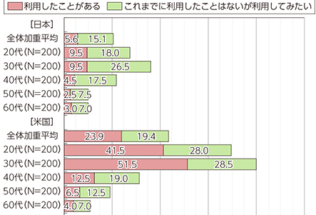 f:id:kumakuma06:20180226201548p:plain