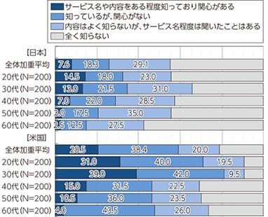 f:id:kumakuma06:20180226201609p:plain