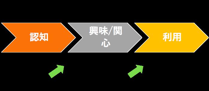 f:id:kumakuma06:20180226202522p:plain