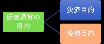 f:id:kumakuma06:20180226202829p:plain