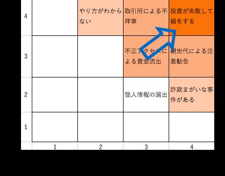 f:id:kumakuma06:20180226203354p:plain