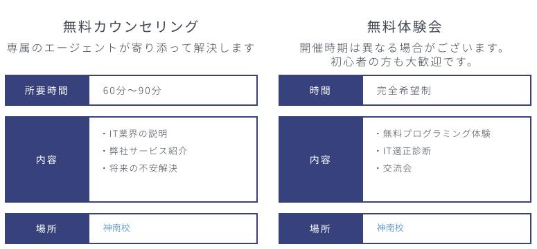 f:id:kumakuma06:20180314140541p:plain