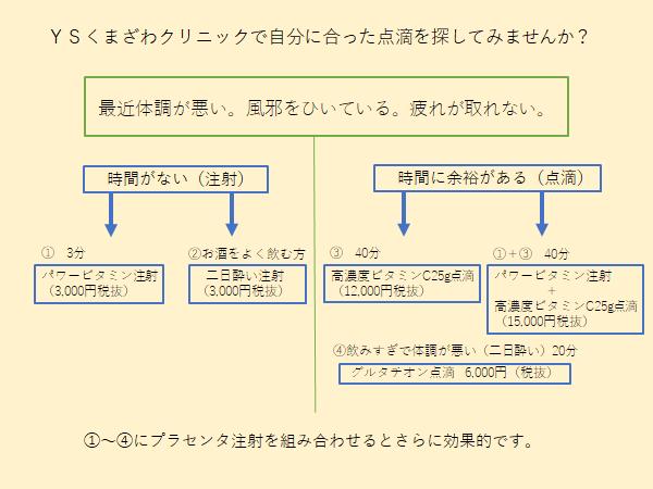 f:id:kumakuma1111:20180915182449p:plain
