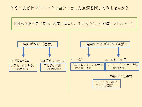 f:id:kumakuma1111:20180915182634p:plain