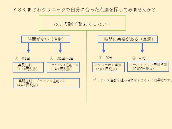 f:id:kumakuma1111:20180915182651p:plain