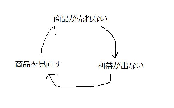 f:id:kumakuma30:20170702000104p:plain