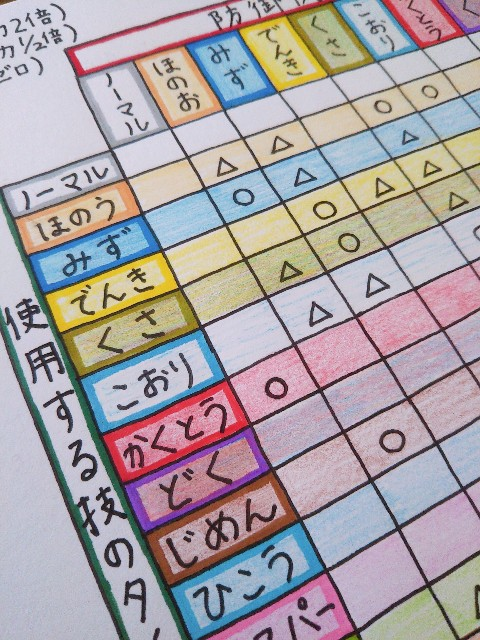 f:id:kumakuma_iruka:20210618155245j:image