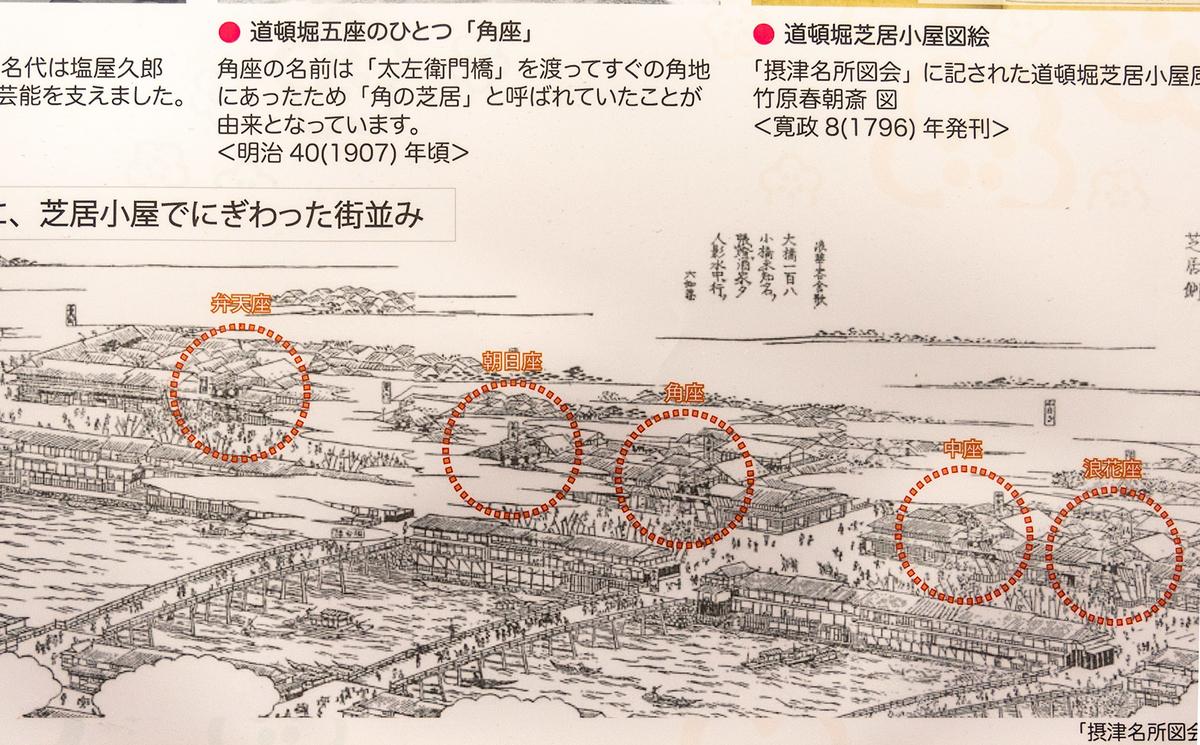 昭和の道頓堀の風景