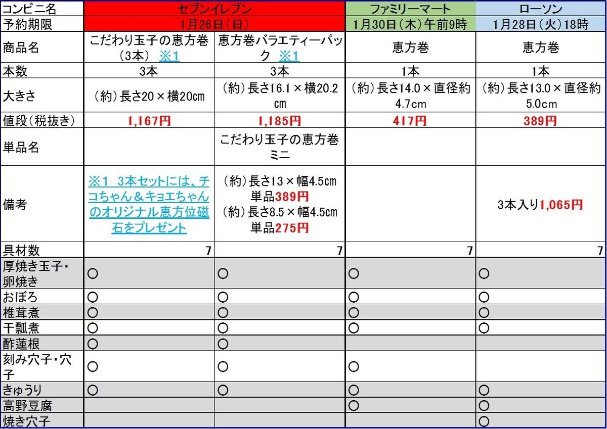 f:id:kumamakumama:20200110233709j:plain