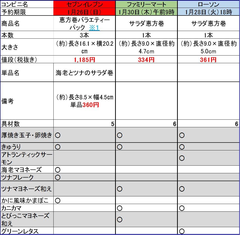 f:id:kumamakumama:20200111001413j:plain