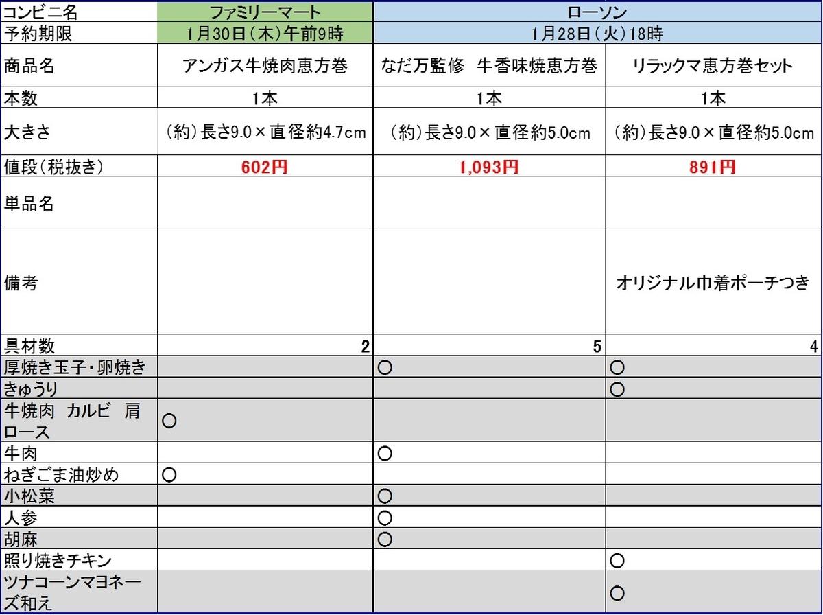 f:id:kumamakumama:20200111002315j:plain