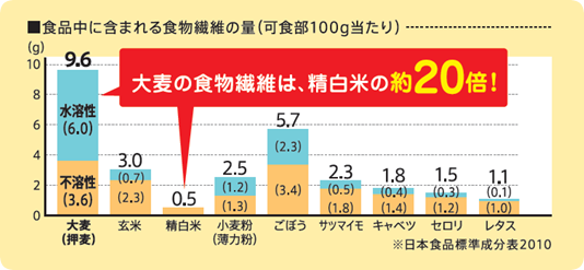 f:id:kumamakumama:20200127220848p:plain