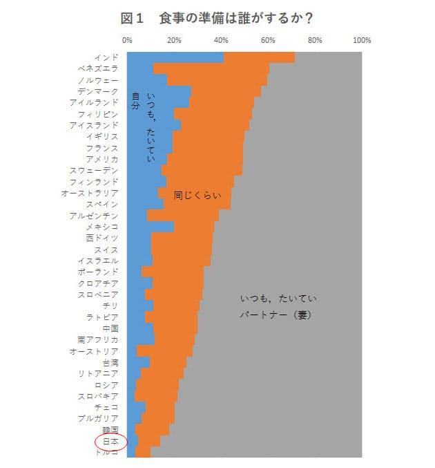 f:id:kumamakumama:20200203224413j:plain