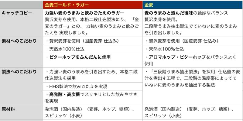 f:id:kumamakumama:20200209151034p:plain