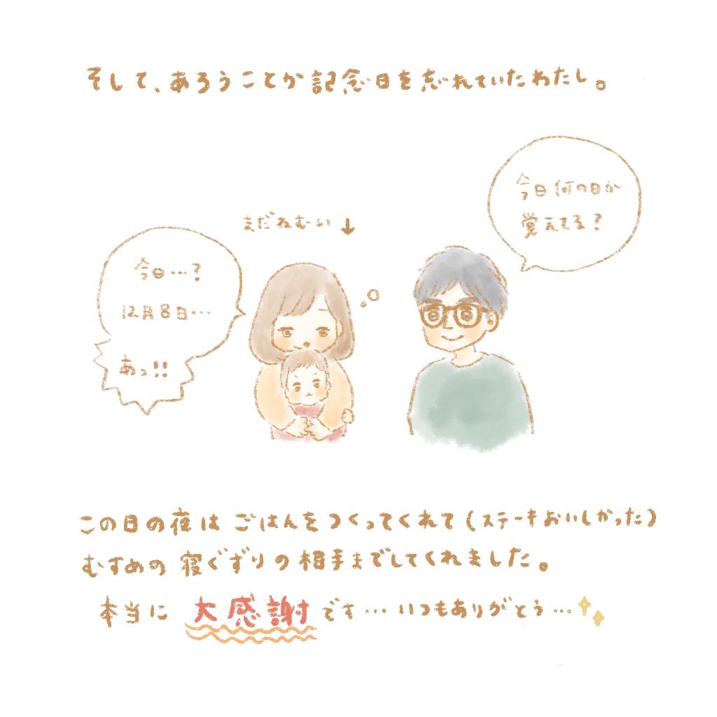 f:id:kumanekonomori:20191211154145p:plain