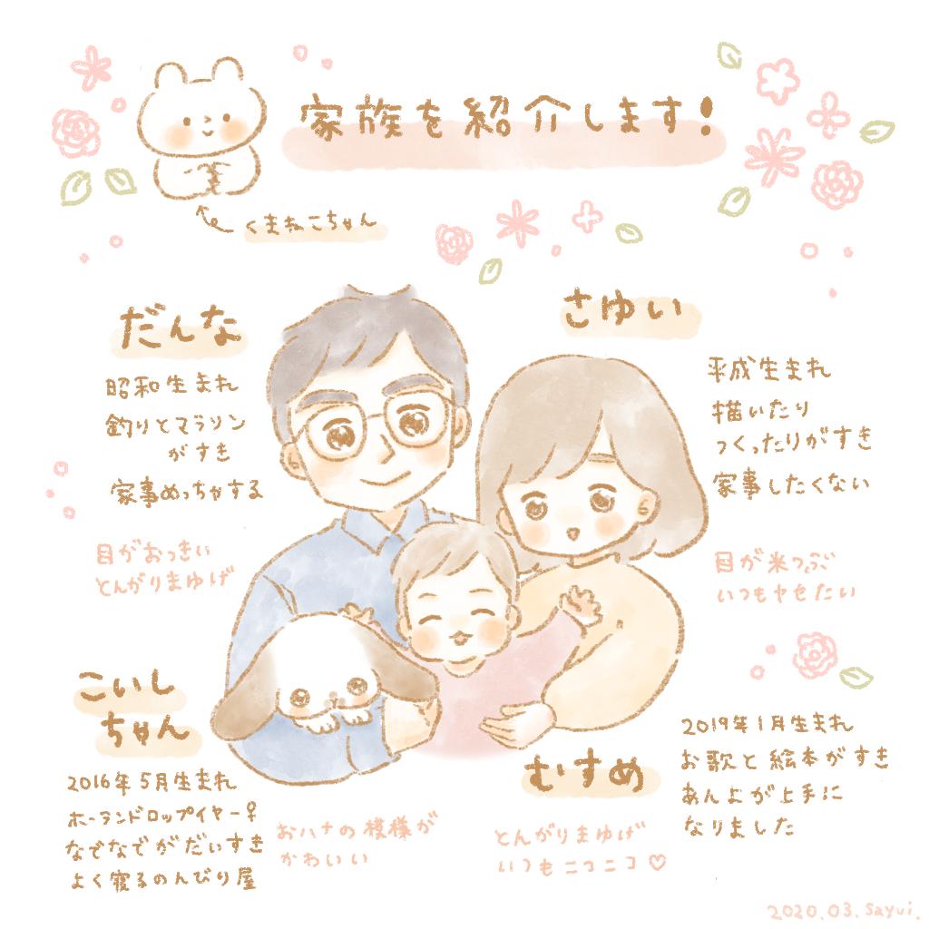 さゆいの家族紹介