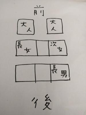 f:id:kumanomi-mama:20190906144930j:plain