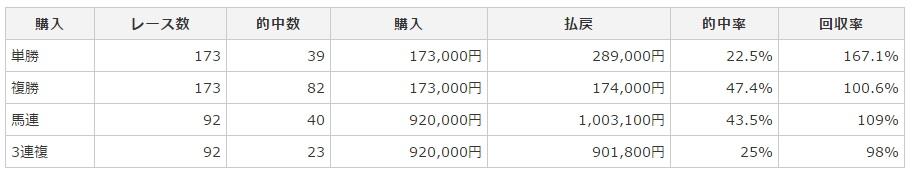 f:id:kumanotsubuyaki:20170221231301j:plain