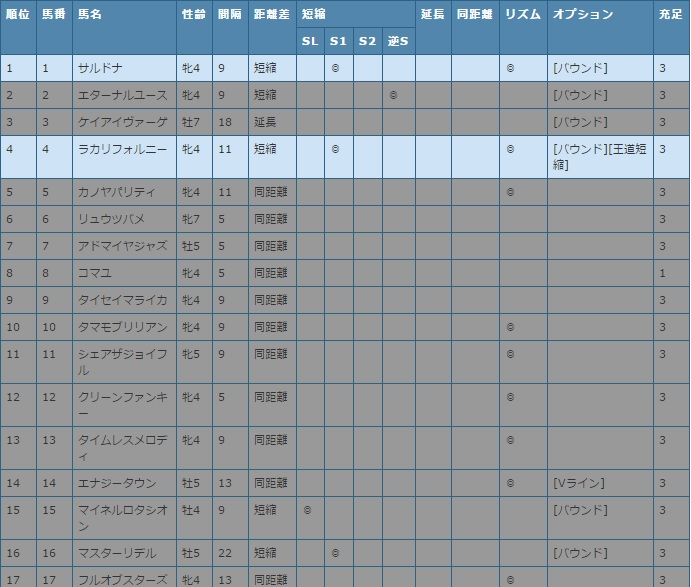 f:id:kumanotsubuyaki:20170223234731j:plain