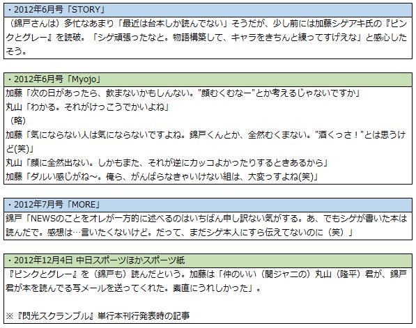 f:id:kumanowa:20160715214218p:plain