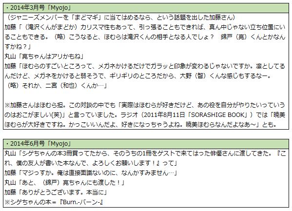 f:id:kumanowa:20160715214422p:plain