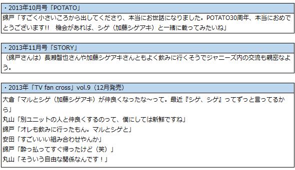 f:id:kumanowa:20160715214515p:plain