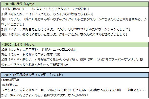 f:id:kumanowa:20160728230919p:plain